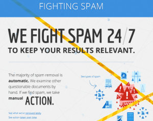 how google fights spam